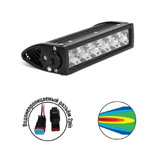 """Светодиодные фары """"OFF-Road"""" AVS Light SL-1705A (30W) серия """"Superior Slim"""" + провода WR-01"""